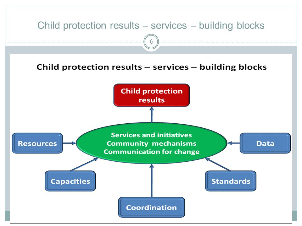 Child protection results – services – building blocks UNICEF 6