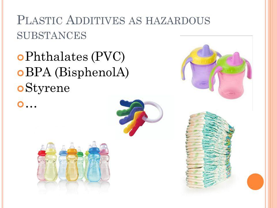 P LASTIC A DDITIVES AS HAZARDOUS SUBSTANCES Phthalates (PVC) BPA (BisphenolA) Styrene …