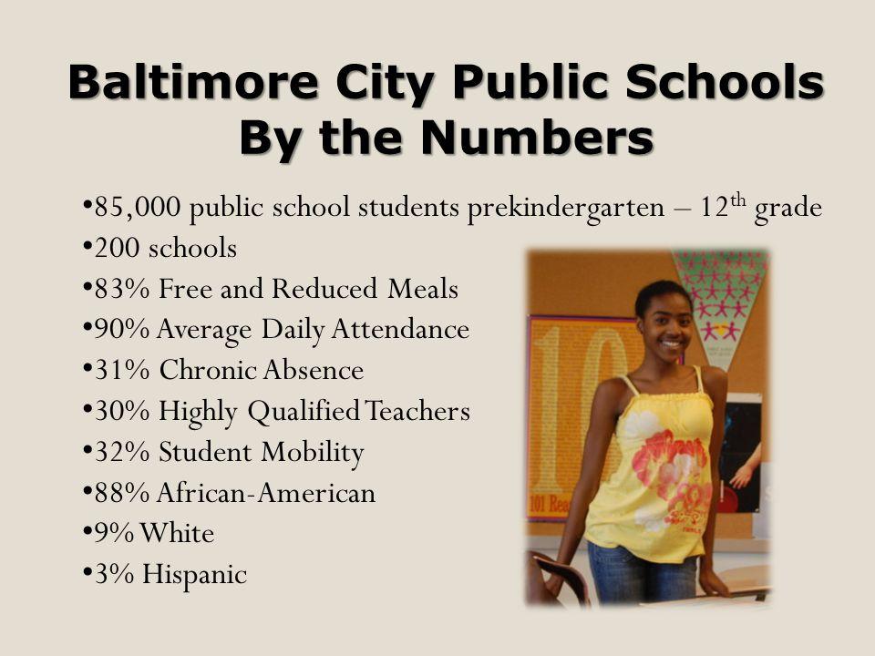 Baltimore City Public Schools By the Numbers 85,000 public school students prekindergarten – 12 th grade 200 schools 83% Free and Reduced Meals 90% Av