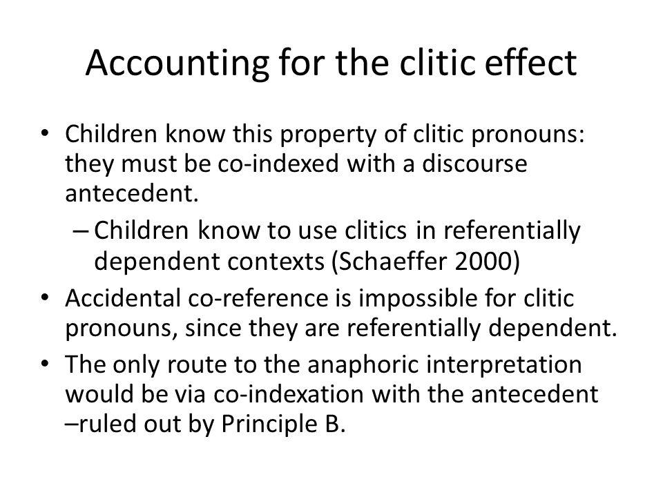 Clitic pronouns in English.