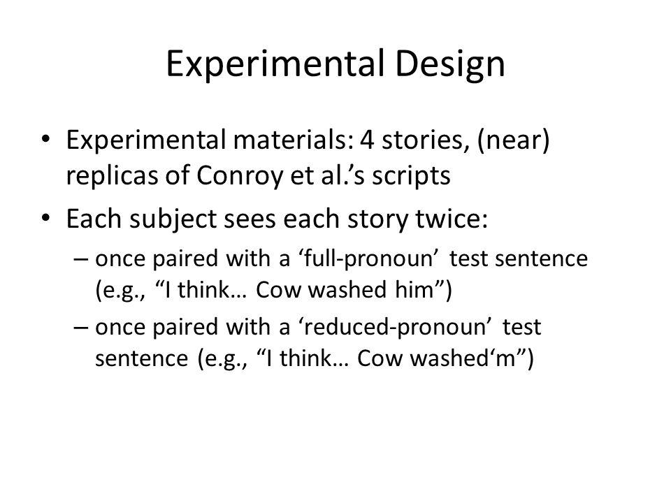 Experimental Design 2 conditions: full pronoun, reduced pronoun.