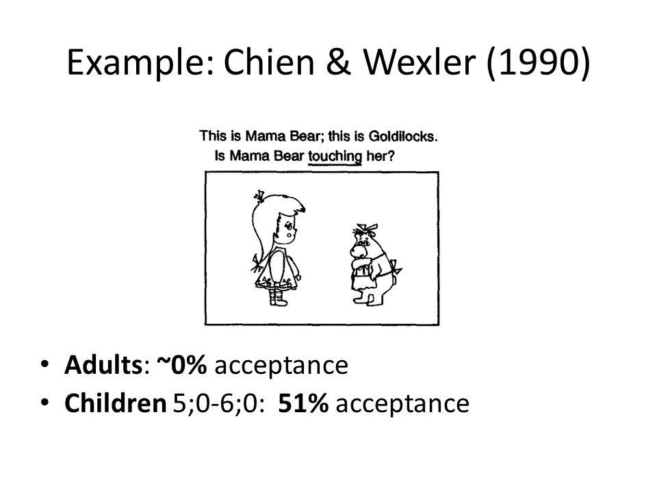 Adults: ~0% acceptance Children 5;0-6;0: 51% acceptance