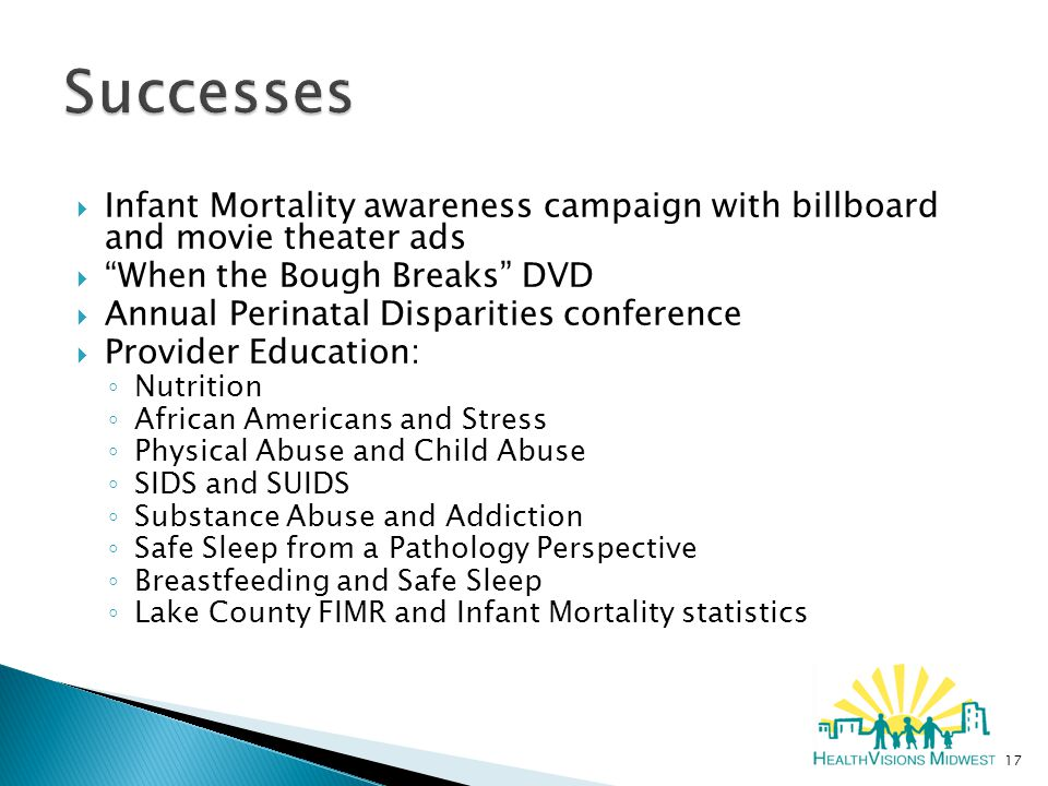  Infant Mortality awareness campaign with billboard and movie theater ads  When the Bough Breaks DVD  Annual Perinatal Disparities conference  Provider Education: ◦ Nutrition ◦ African Americans and Stress ◦ Physical Abuse and Child Abuse ◦ SIDS and SUIDS ◦ Substance Abuse and Addiction ◦ Safe Sleep from a Pathology Perspective ◦ Breastfeeding and Safe Sleep ◦ Lake County FIMR and Infant Mortality statistics 17
