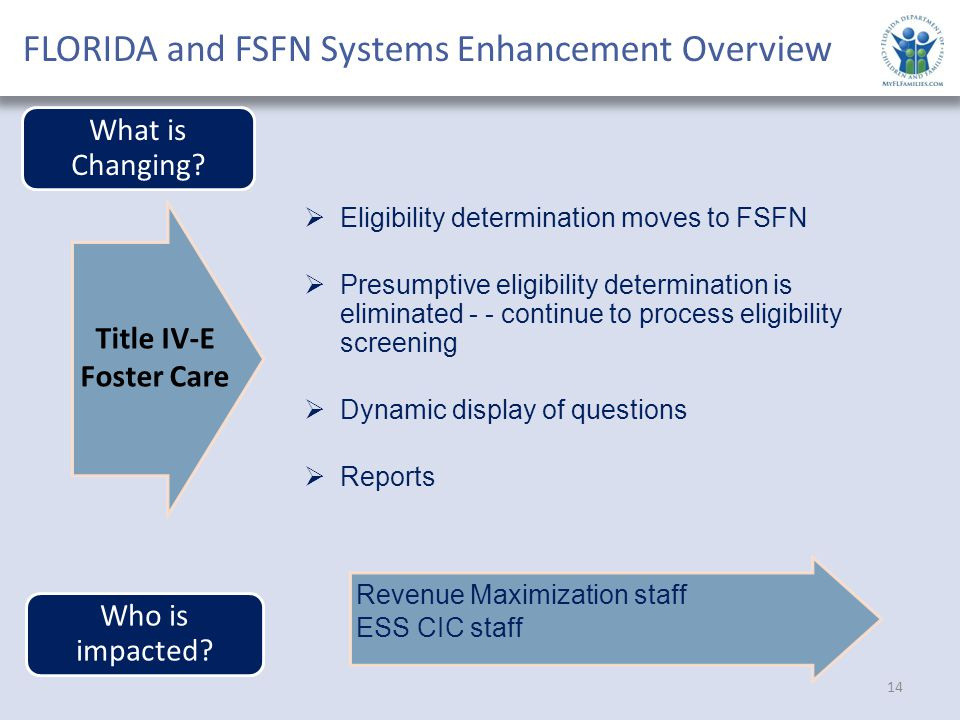 14 FLORIDA and FSFN Systems Enhancement Overview  Eligibility determination moves to FSFN  Presumptive eligibility determination is eliminated - - continue to process eligibility screening  Dynamic display of questions  Reports Revenue Maximization staff ESS CIC staff What is Changing.