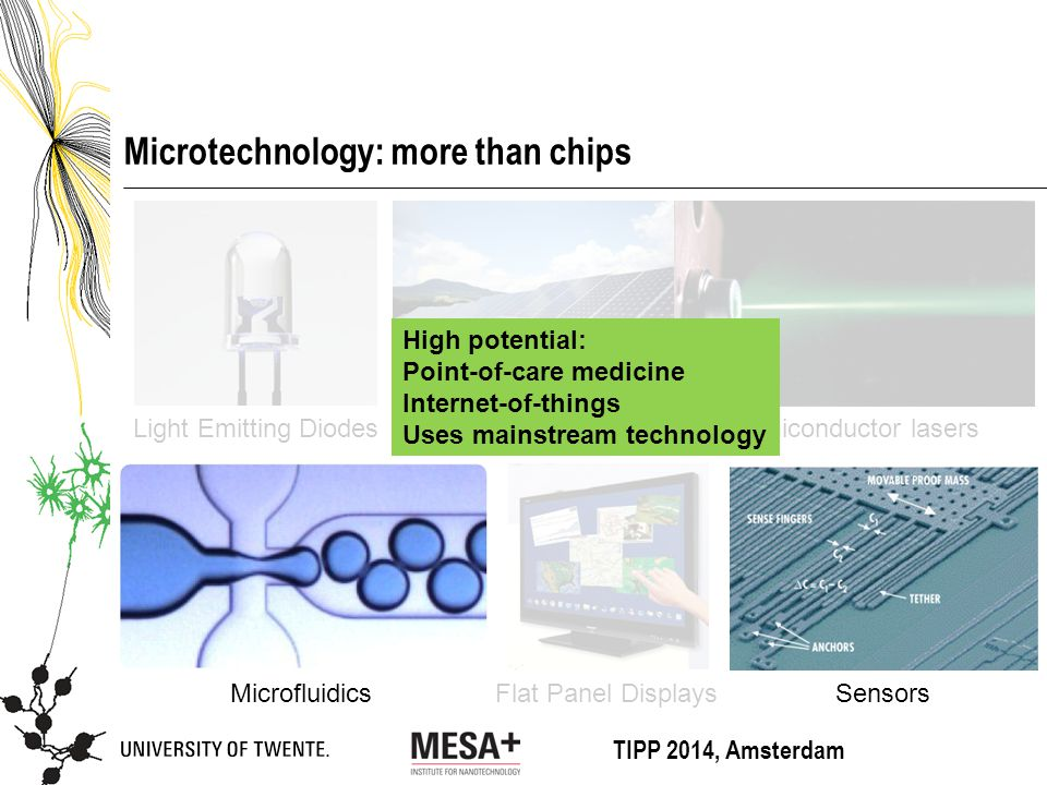 TIPP 2014, Amsterdam Microtechnology: more than chips Flat Panel Displays Photovoltaics Light Emitting Diodes Semiconductor lasers Microfluidics Sensors High potential: Point-of-care medicine Internet-of-things Uses mainstream technology