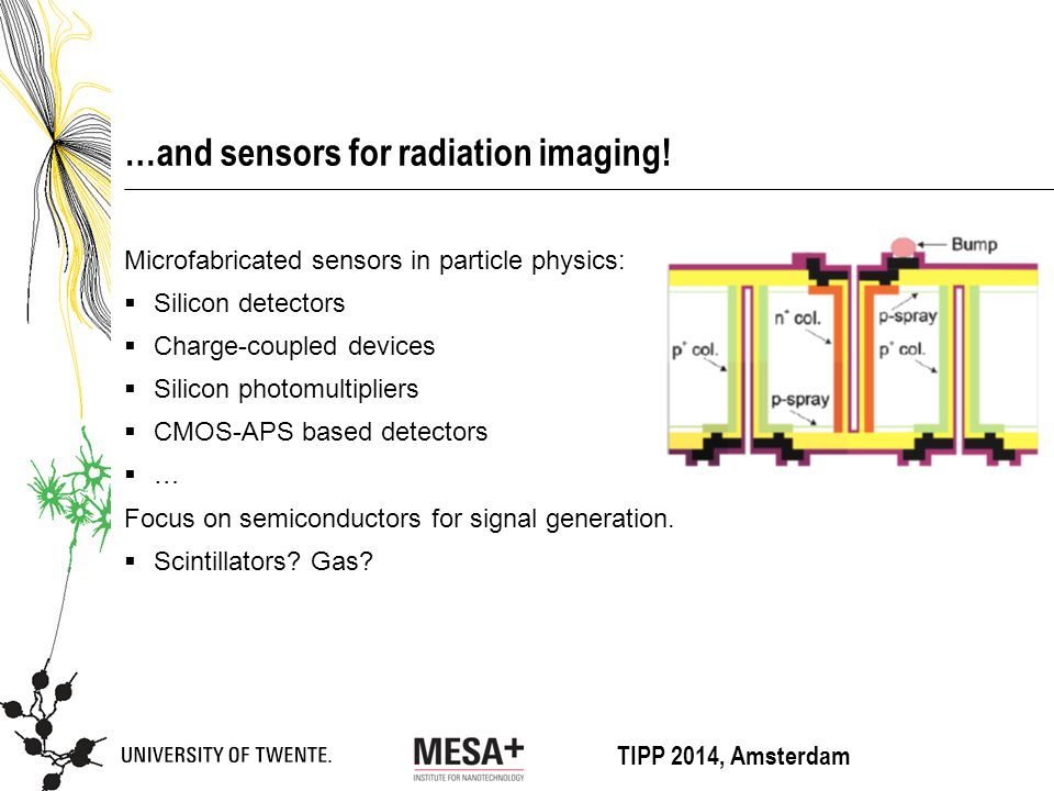 TIPP 2014, Amsterdam …and sensors for radiation imaging.