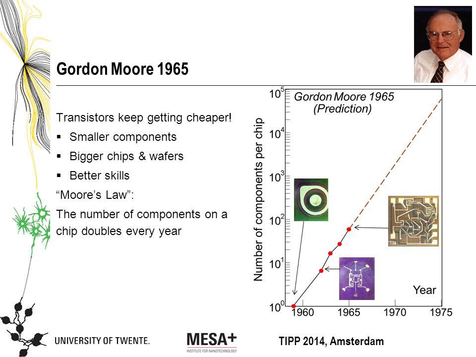 TIPP 2014, Amsterdam Gordon Moore 1965 Transistors keep getting cheaper.