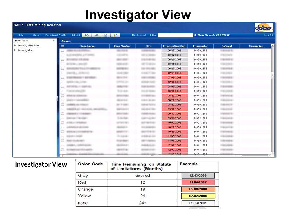 Investigator View