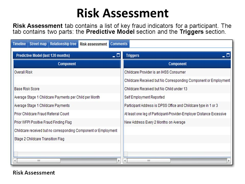 Risk Assessment Risk Assessment tab contains a list of key fraud indicators for a participant. The tab contains two parts: the Predictive Model sectio