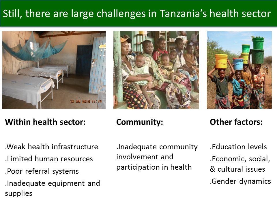 Still, there are large challenges in Tanzania's health sector Within health sector:.Weak health infrastructure.Limited human resources.Poor referral systems.Inadequate equipment and supplies Community:.Inadequate community involvement and participation in health Other factors:.Education levels.Economic, social, & cultural issues.Gender dynamics