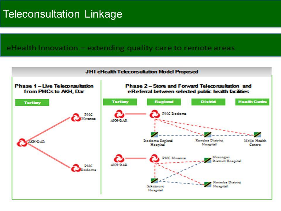 Teleconsultation Linkage