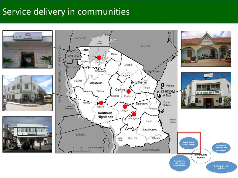 Service delivery in communities