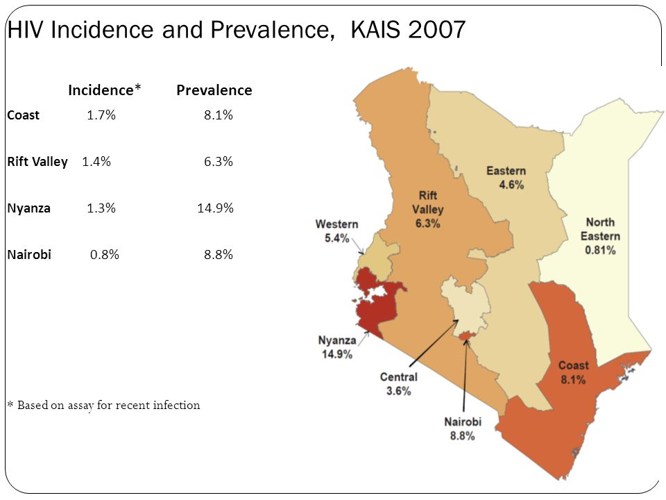 HIV Incidence and Prevalence, KAIS 2007 Incidence* Prevalence Coast 1.7% 8.1% Rift Valley 1.4% 6.3% Nyanza 1.3% 14.9% Nairobi 0.8% 8.8% * Based on assay for recent infection