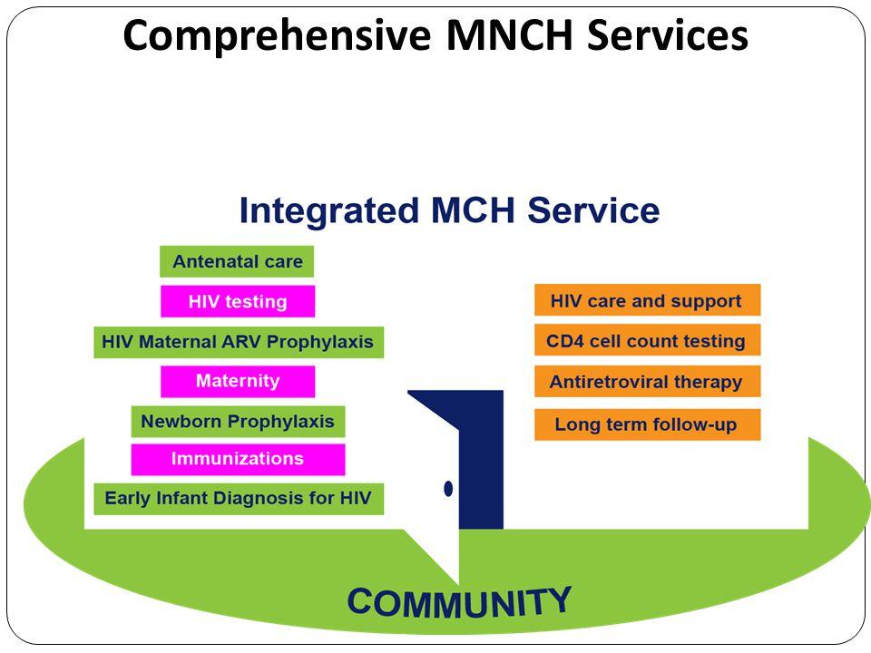 Comprehensive MNCH Services