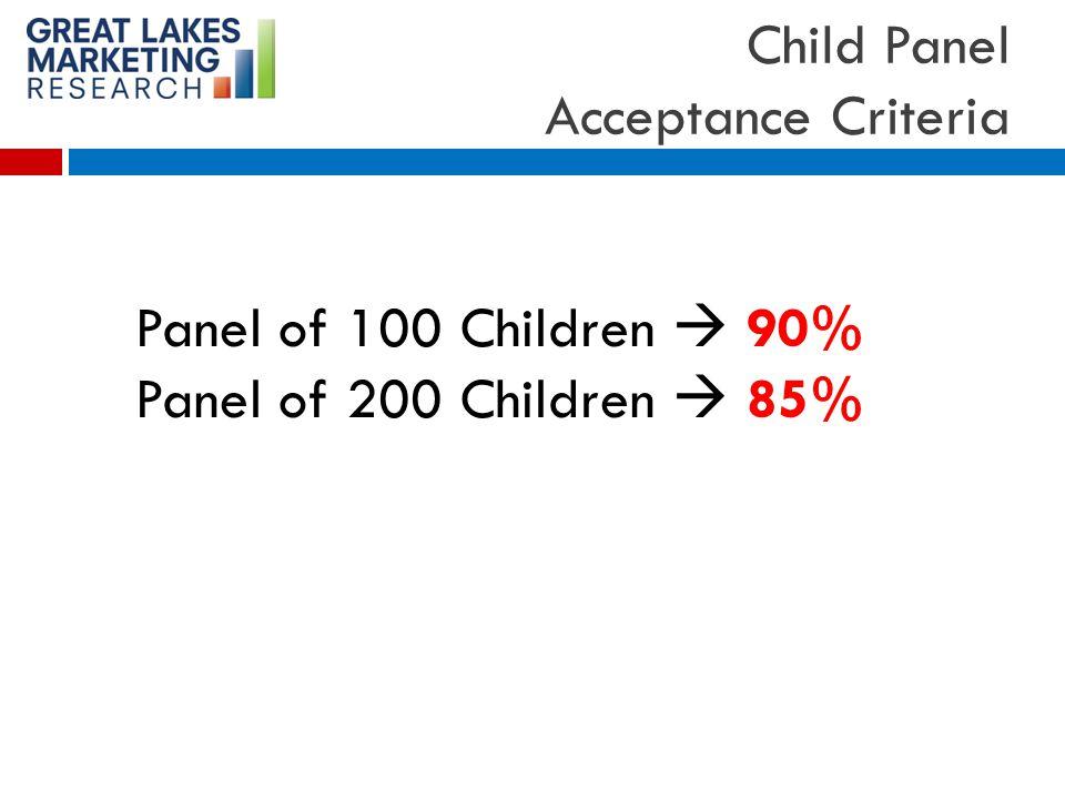Child Panel Acceptance Criteria Panel of 100 Children  90% Panel of 200 Children  85%