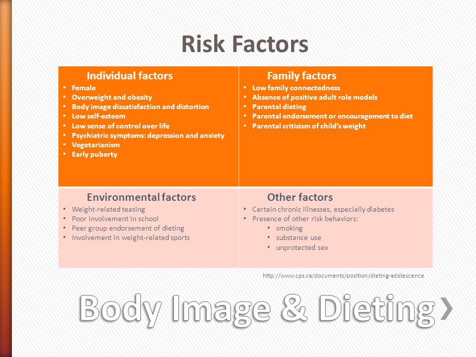 Risk Factors Individual factors Female Overweight and obesity Body image dissatisfaction and distortion Low self-esteem Low sense of control over life Psychiatric symptoms: depression and anxiety Vegetarianism Early puberty Family factors Low family connectedness Absence of positive adult role models Parental dieting Parental endorsement or encouragement to diet Parental criticism of child's weight Environmental factors Weight-related teasing Poor involvement in school Peer group endorsement of dieting Involvement in weight-related sports Other factors Certain chronic illnesses, especially diabetes Presence of other risk behaviors: smoking substance use unprotected sex http://www.cps.ca/documents/position/dieting-adolescence