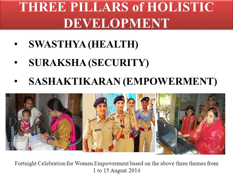 THREE PILLARS of HOLISTIC DEVELOPMENT SWASTHYA (HEALTH) SURAKSHA (SECURITY) SASHAKTIKARAN (EMPOWERMENT) Fortnight Celebration for Women Empowerment based on the above three themes from 1 to 15 August 2014