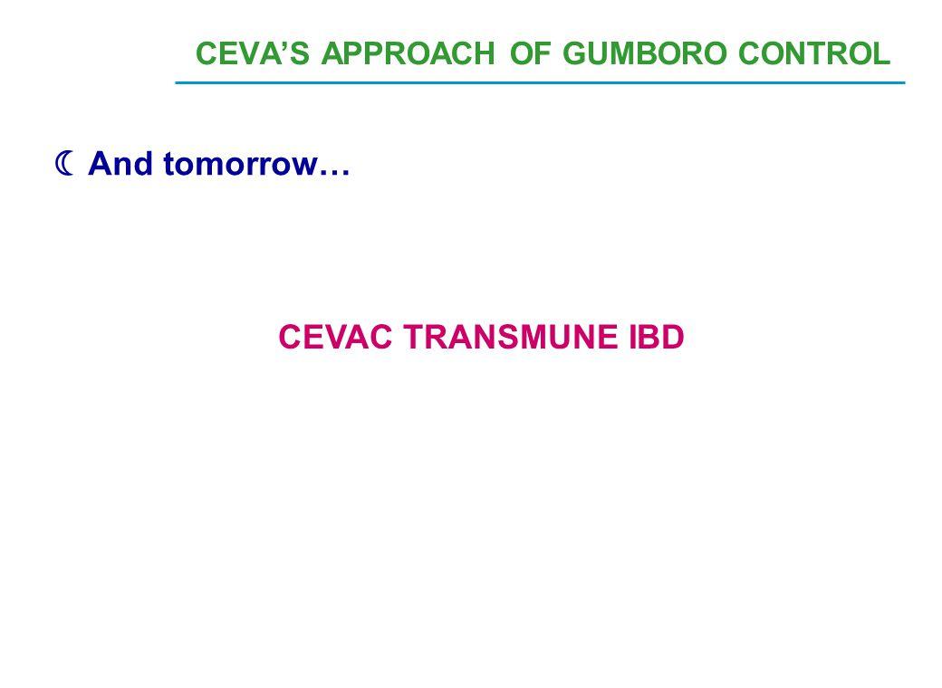 CEVA'S APPROACH OF GUMBORO CONTROL  And tomorrow… CEVAC TRANSMUNE IBD