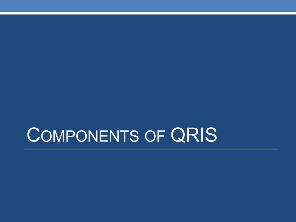 C OMPONENTS OF QRIS