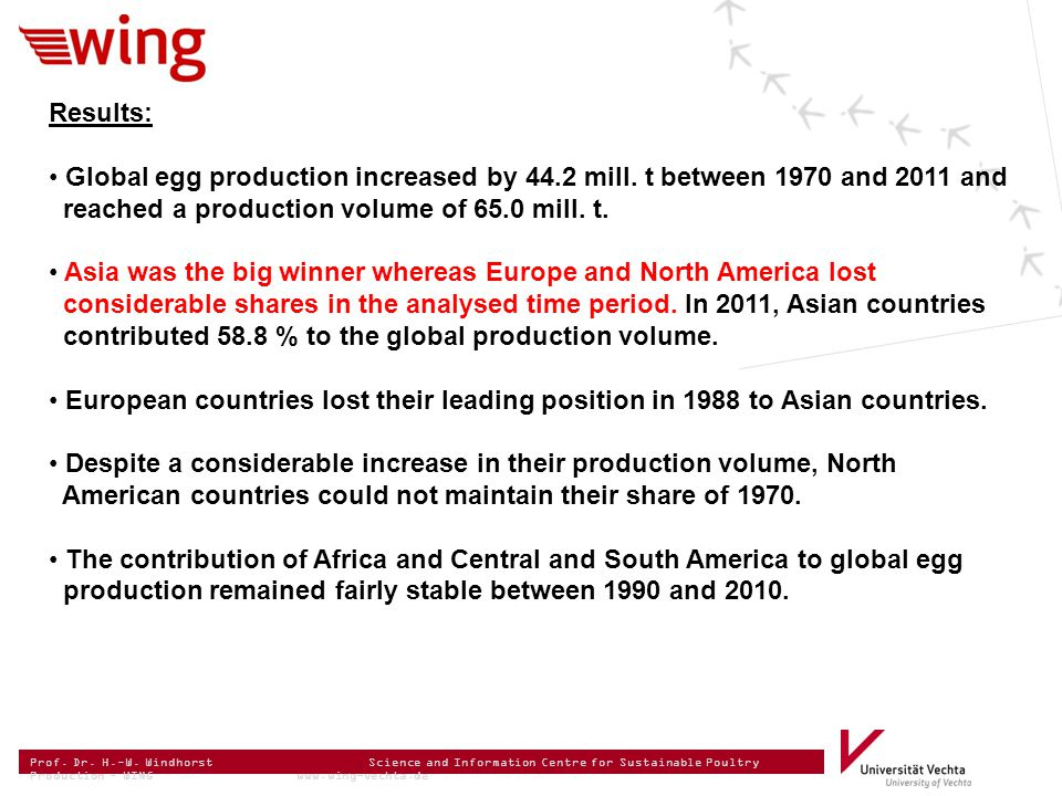 Prof. Dr. H.-W. Windhorst Science and Information Centre for Sustainable Poultry Production – WING www.wing-vechta.de Results: Global egg production i