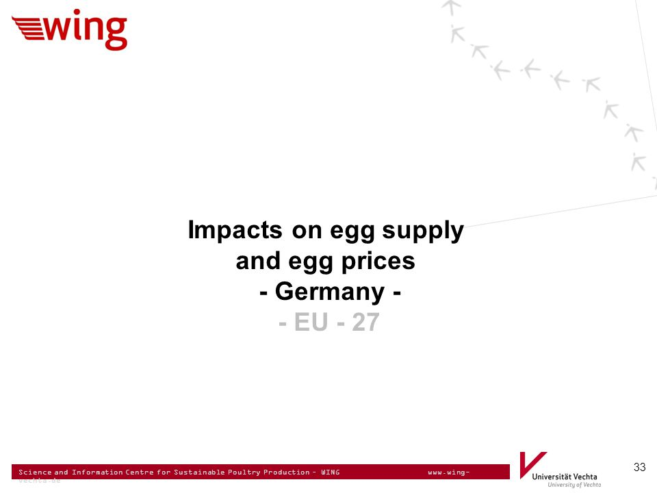 Science and Information Centre for Sustainable Poultry Production – WING www.wing- vechta.de 33 Impacts on egg supply and egg prices - Germany - - EU - 27