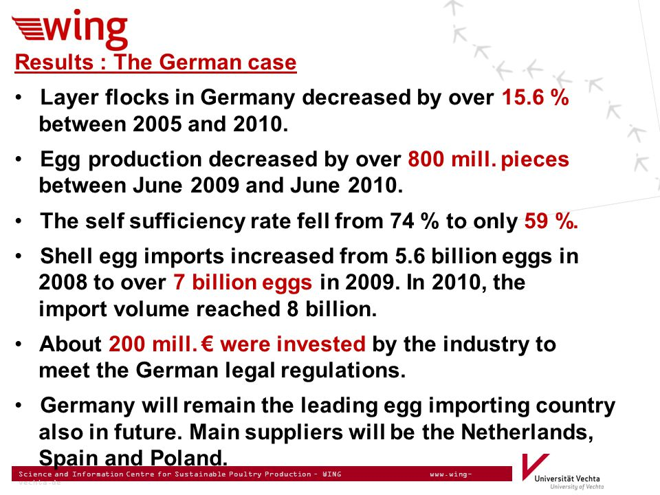 Science and Information Centre for Sustainable Poultry Production – WING www.wing- vechta.de Results : The German case Layer flocks in Germany decreased by over 15.6 % between 2005 and 2010.