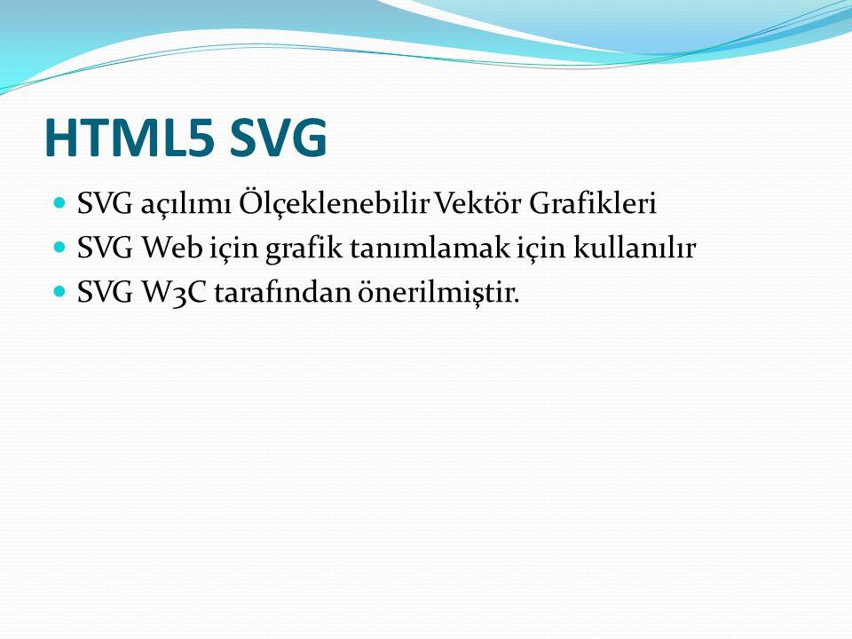 HTML5 SVG SVG açılımı Ölçeklenebilir Vektör Grafikleri SVG Web için grafik tanımlamak için kullanılır SVG W3C tarafından önerilmiştir.