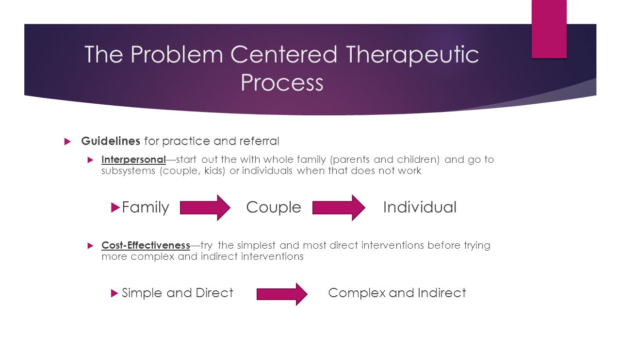The Problem Centered Therapeutic Process  Guidelines for practice and referral  Interpersonal —start out the with whole family (parents and children) and go to subsystems (couple, kids) or individuals when that does not work  Family Couple Individual  Cost-Effectiveness —try the simplest and most direct interventions before trying more complex and indirect interventions  Simple and Direct Complex and Indirect