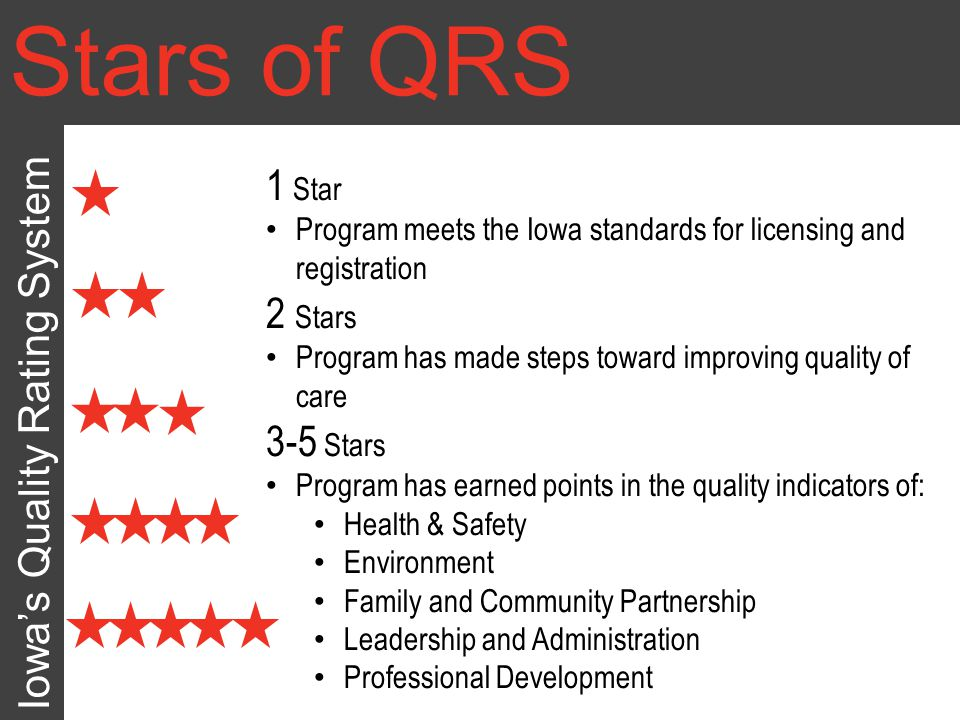 Stars of QRS Iowa's Quality Rating System 1 Star Program meets the Iowa standards for licensing and registration 2 Stars Program has made steps toward