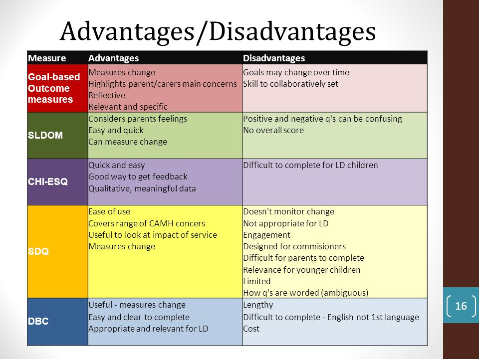 MeasureAdvantagesDisadvantages Goal-based Outcome measures Measures changeGoals may change over time Highlights parent/carers main concernsSkill to co