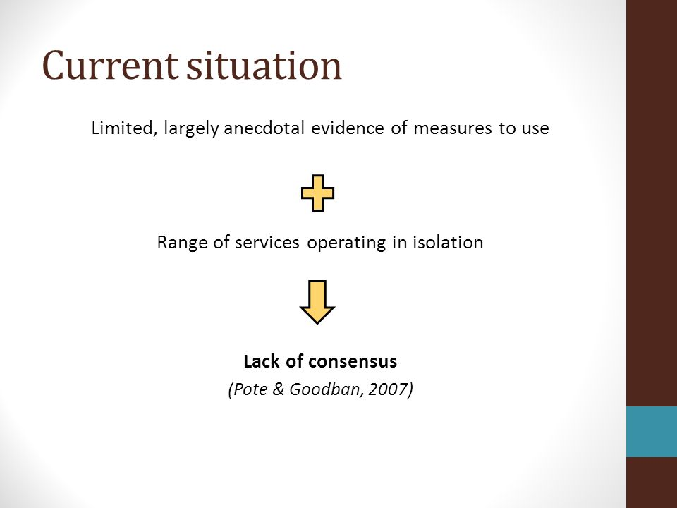Current situation Limited, largely anecdotal evidence of measures to use Range of services operating in isolation Lack of consensus (Pote & Goodban, 2