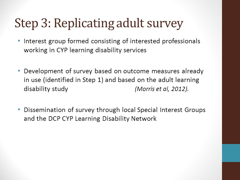 Step 3: Replicating adult survey Interest group formed consisting of interested professionals working in CYP learning disability services Development