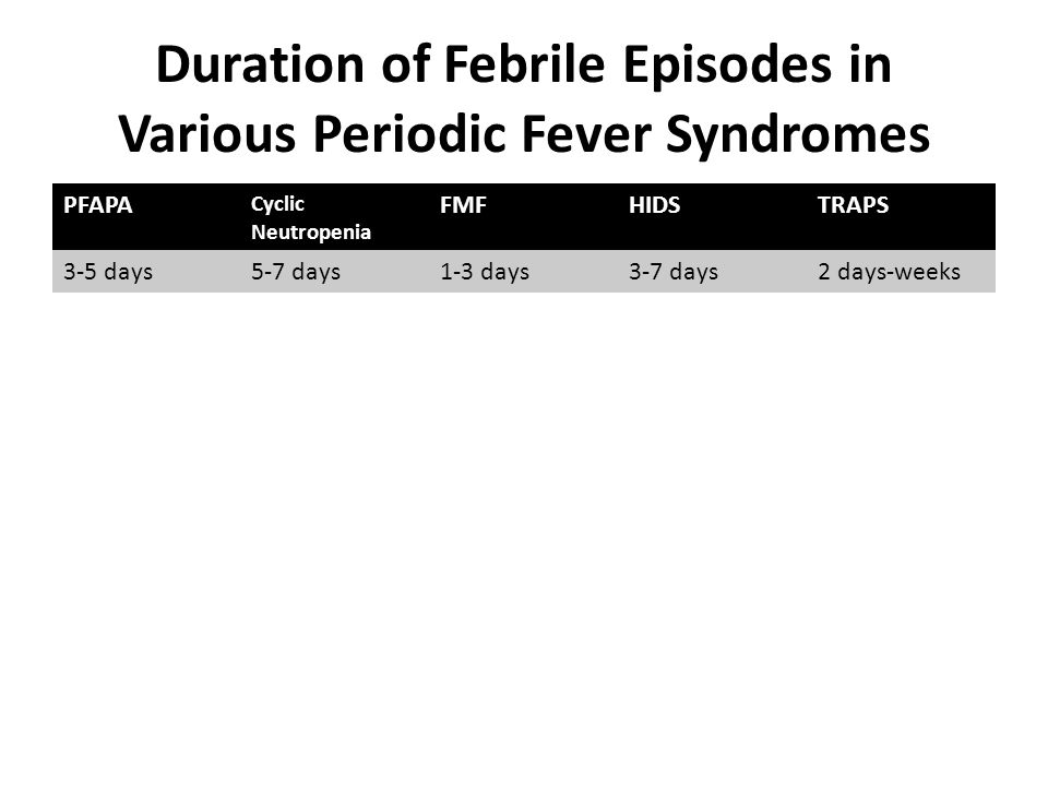 Duration of Febrile Episodes in Various Periodic Fever Syndromes PFAPA Cyclic Neutropenia FMFHIDSTRAPS 3-5 days5-7 days1-3 days3-7 days2 days-weeks