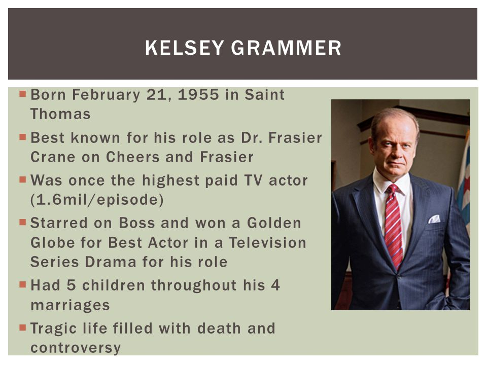 POINT VALUES KELSEYCAMILLE Properties1530 Custody of two children2237 Child and spousal support18 Frasier Money157 Bifurcation308 Total4567