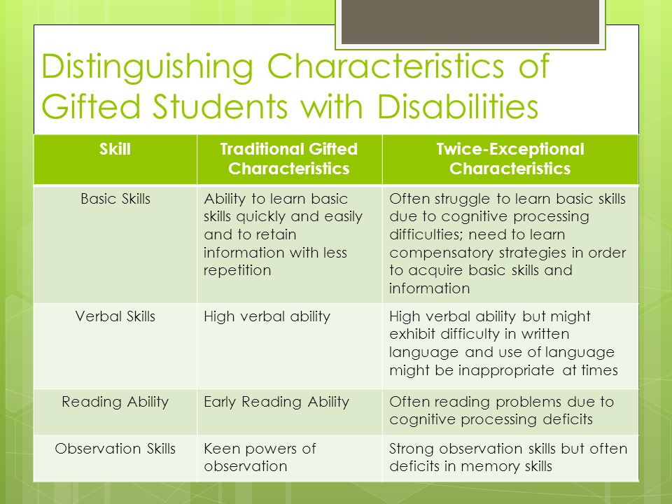 Distinguishing Characteristics of Gifted Students with Disabilities SkillTraditional Gifted Characteristics Twice-Exceptional Characteristics Basic SkillsAbility to learn basic skills quickly and easily and to retain information with less repetition Often struggle to learn basic skills due to cognitive processing difficulties; need to learn compensatory strategies in order to acquire basic skills and information Verbal SkillsHigh verbal abilityHigh verbal ability but might exhibit difficulty in written language and use of language might be inappropriate at times Reading AbilityEarly Reading AbilityOften reading problems due to cognitive processing deficits Observation SkillsKeen powers of observation Strong observation skills but often deficits in memory skills