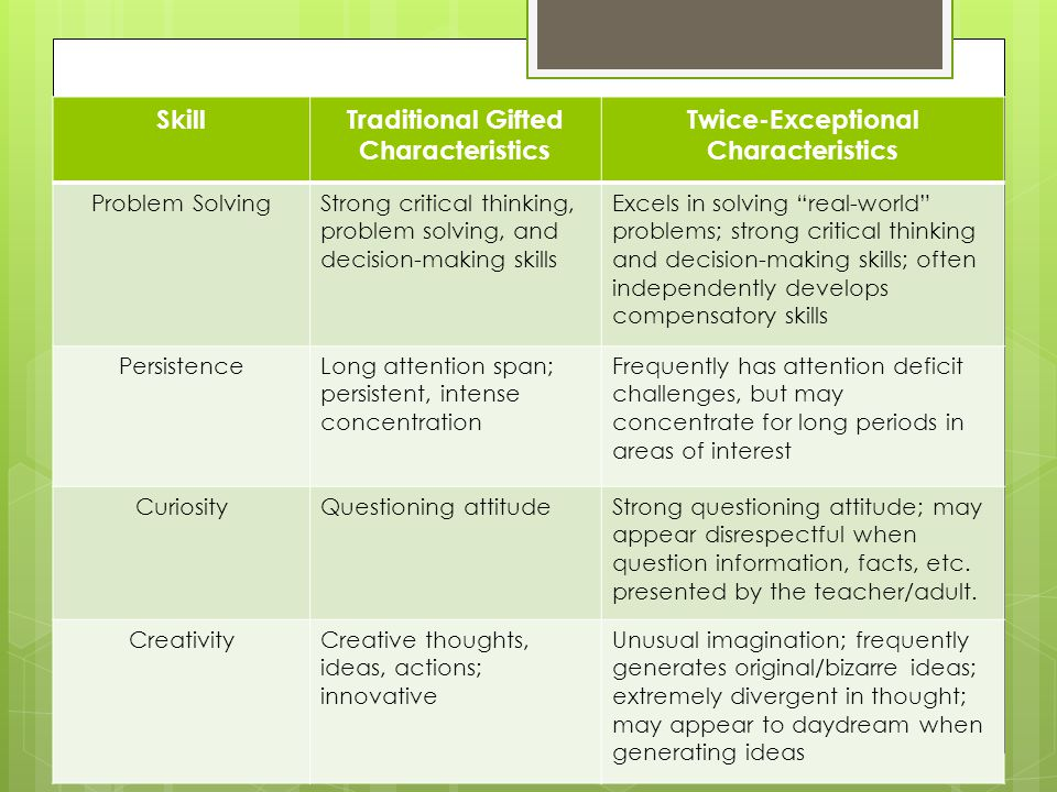 SkillTraditional Gifted Characteristics Twice-Exceptional Characteristics Problem SolvingStrong critical thinking, problem solving, and decision-making skills Excels in solving real-world problems; strong critical thinking and decision-making skills; often independently develops compensatory skills PersistenceLong attention span; persistent, intense concentration Frequently has attention deficit challenges, but may concentrate for long periods in areas of interest CuriosityQuestioning attitudeStrong questioning attitude; may appear disrespectful when question information, facts, etc.