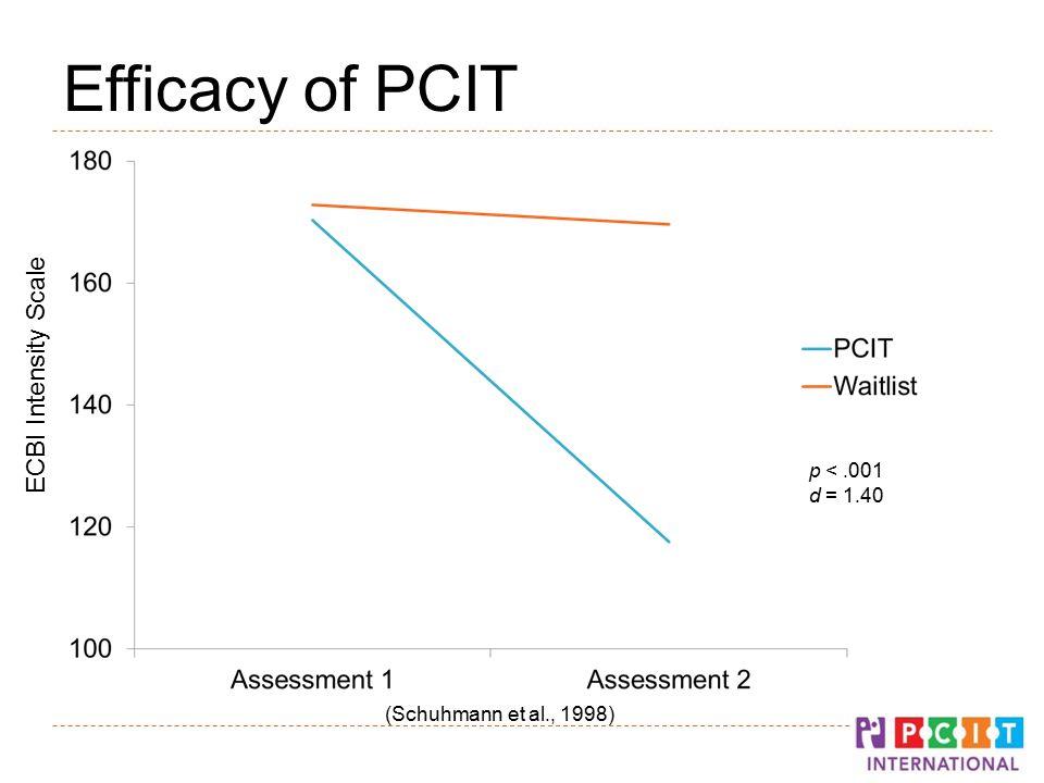 Efficacy of PCIT (Schuhmann et al., 1998) p <.001 d = 1.40 ECBI Intensity Scale