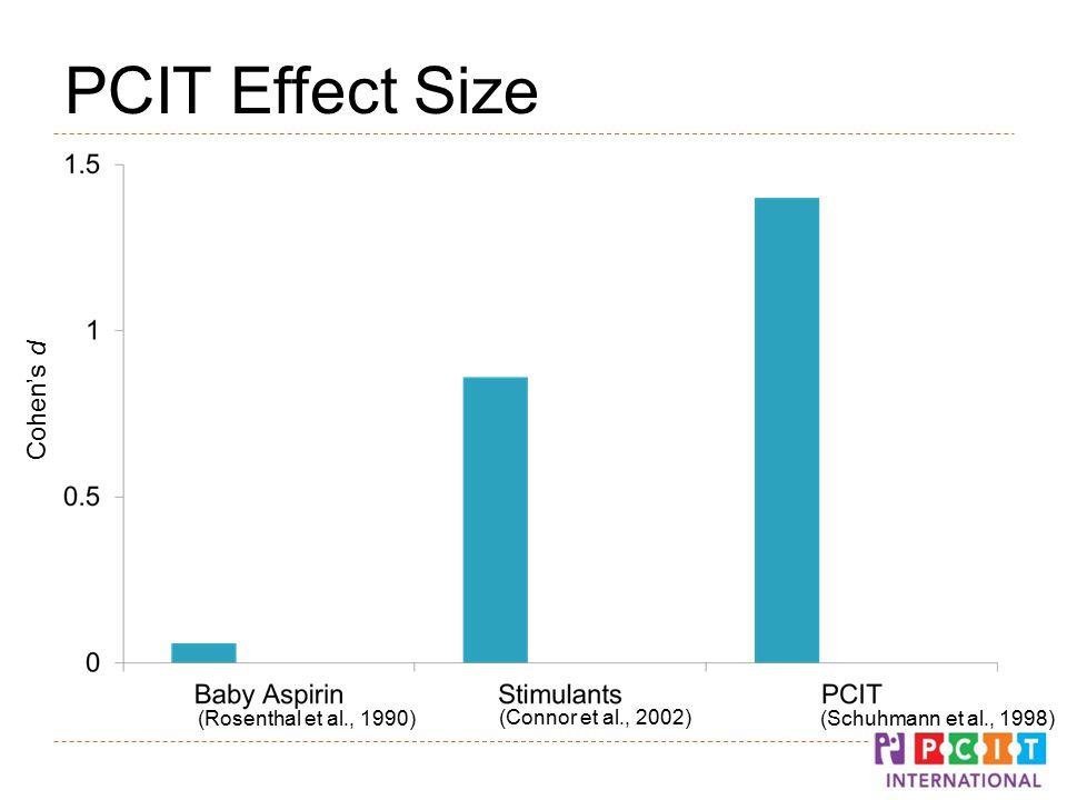 PCIT Effect Size (Connor et al., 2002) (Schuhmann et al., 1998)(Rosenthal et al., 1990) Cohen's d