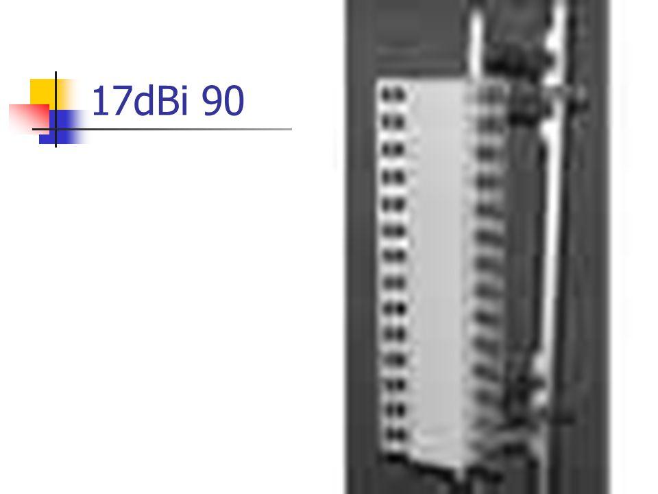 17dBi 90