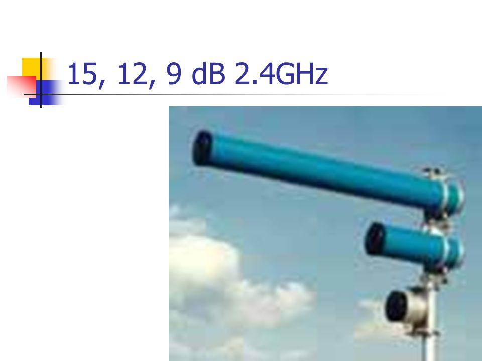 15, 12, 9 dB 2.4GHz