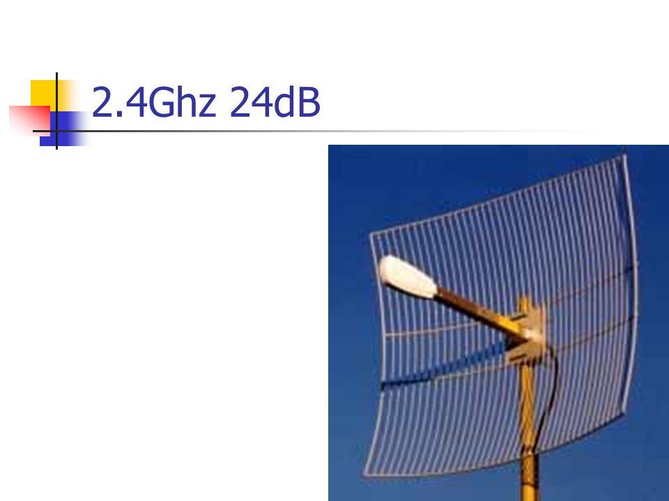 2.4Ghz 24dB