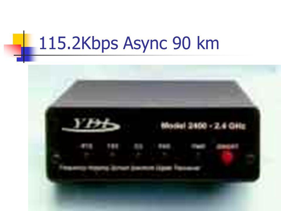 115.2Kbps Async 90 km