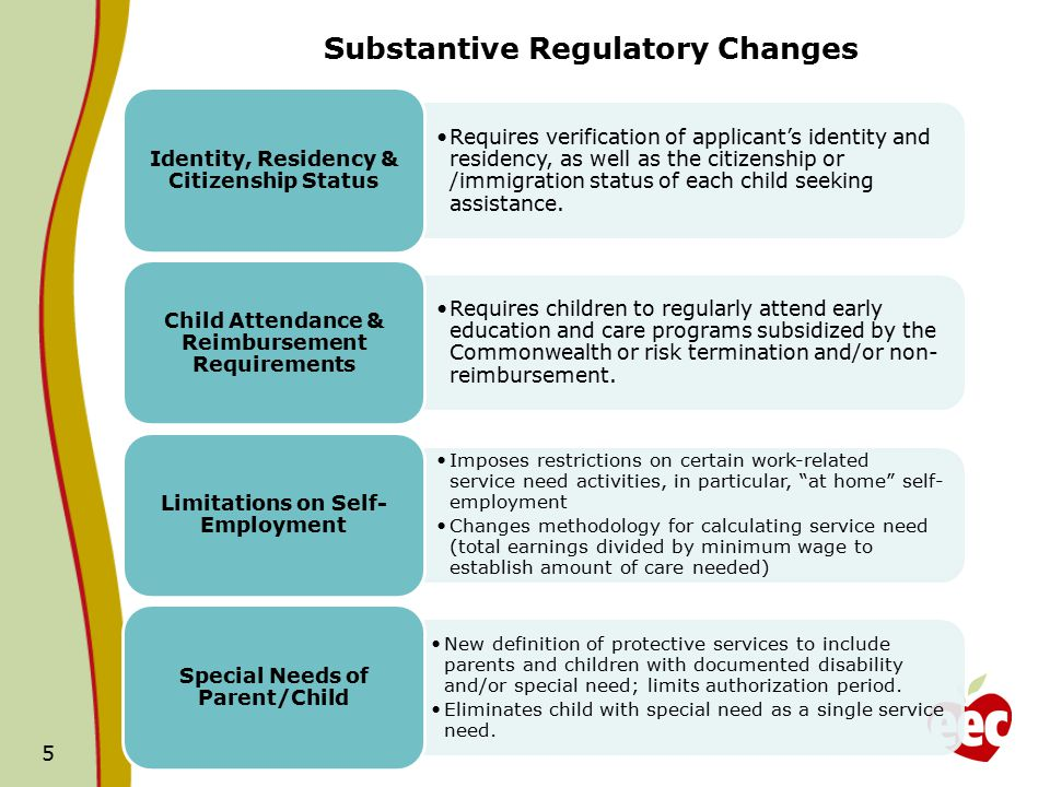 Substantive Regulatory Changes Requires verification of applicant's identity and residency, as well as the citizenship or /immigration status of each child seeking assistance.