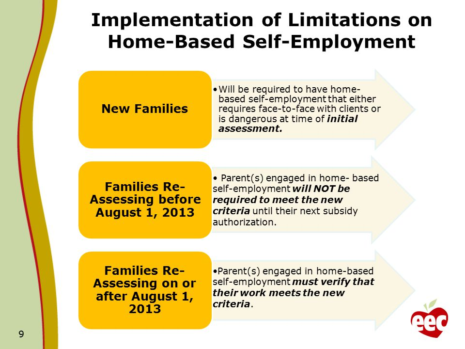 Implementation of Limitations on Home-Based Self-Employment 9 Will be required to have home- based self-employment that either requires face-to-face with clients or is dangerous at time of initial assessment.
