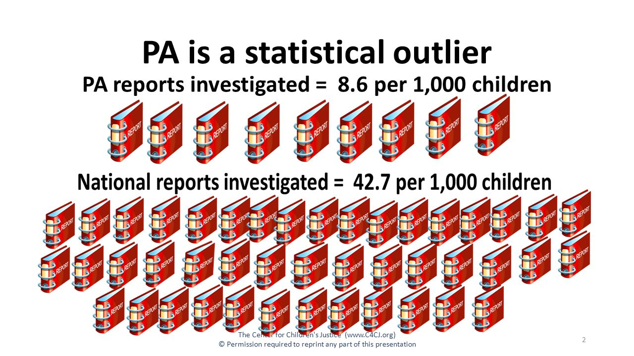 PA is a statistical outlier PA reports investigated = 8.6 per 1,000 children The Center for Children s Justice (www.C4CJ.org) © Permission required to reprint any part of this presentation 2