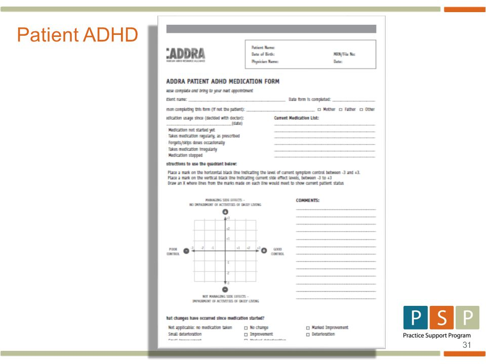 31 Patient ADHD