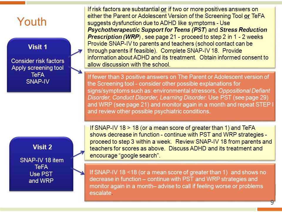 Visit 1 Visit 2 If risk factors are substantial or if two or more positives answers on either the Parent or Adolescent Version of the Screening Tool or TeFA suggests dysfunction due to ADHD like symptoms - Use Psychotherapeutic Support for Teens (PST) and Stress Reduction Prescription (WRP), see page 21 - proceed to step 2 in 1 - 2 weeks Provide SNAP-IV to parents and teachers (school contact can be through parents if feasible).