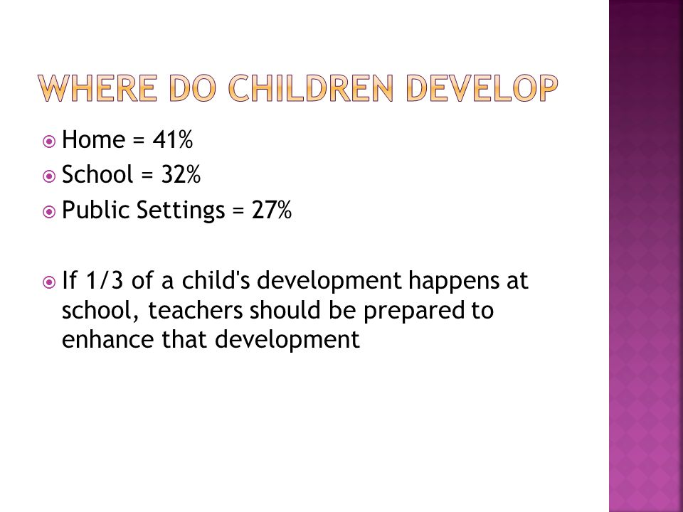  Home = 41%  School = 32%  Public Settings = 27%  If 1/3 of a child s development happens at school, teachers should be prepared to enhance that development