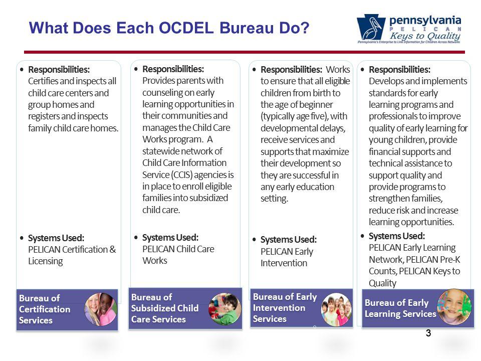 33 What Does Each OCDEL Bureau Do