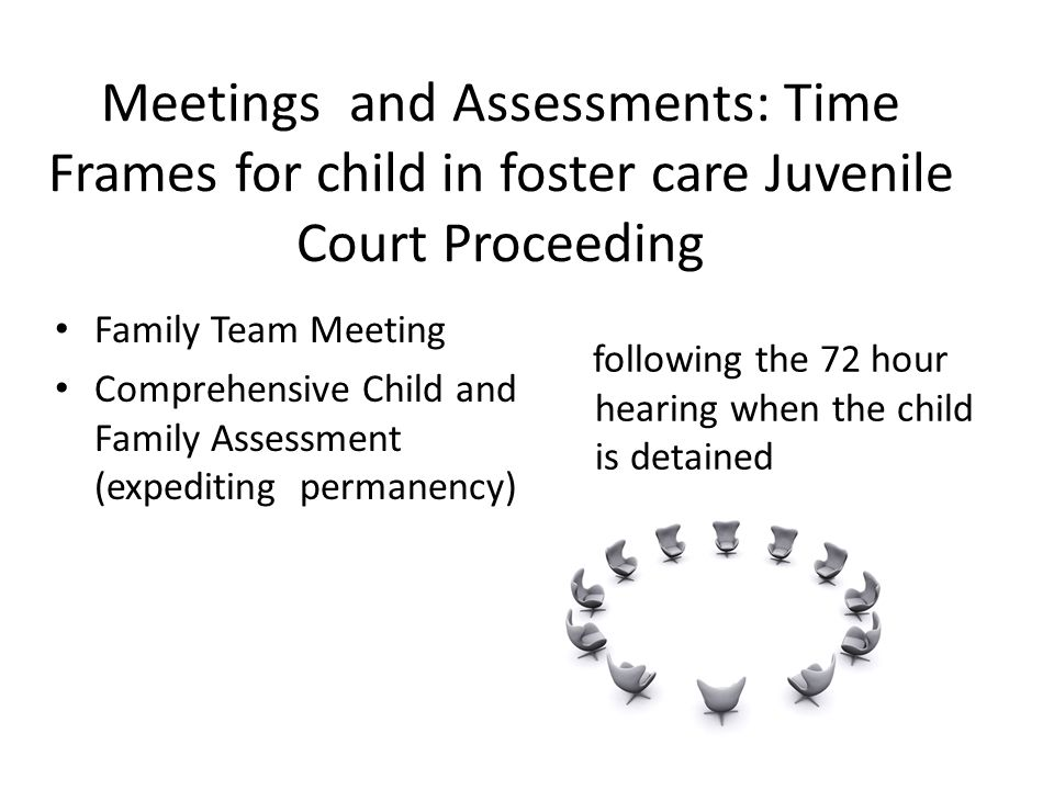 Meetings and Assessments: Time Frames for child in foster care Juvenile Court Proceeding Family Team Meeting Comprehensive Child and Family Assessment (expediting permanency) following the 72 hour hearing when the child is detained